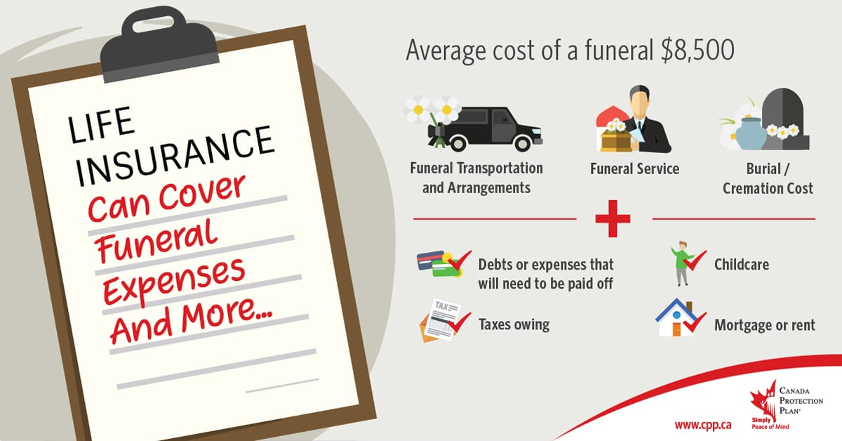 life insurance covers funeral expenses